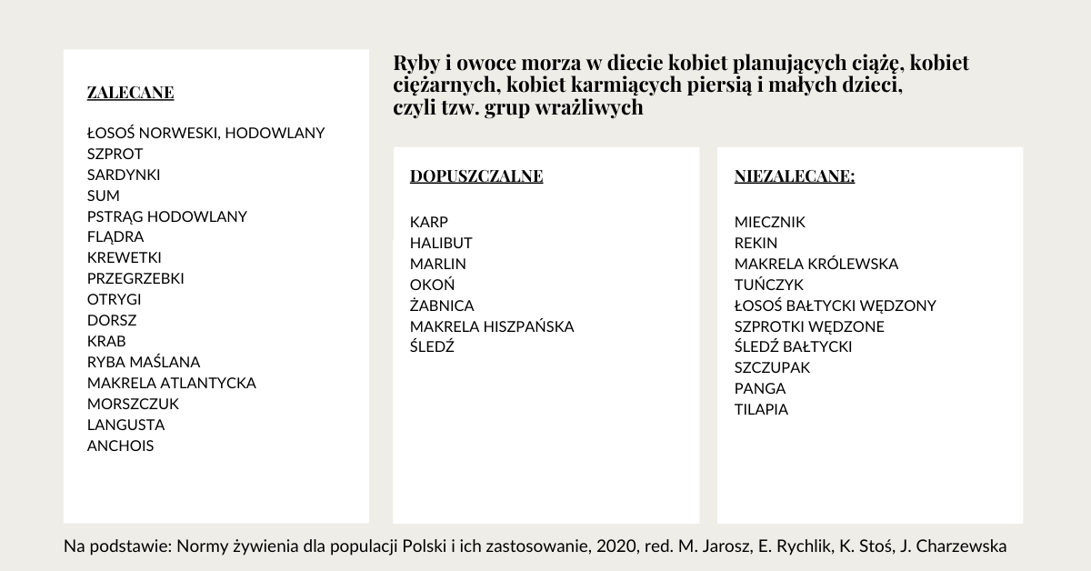 Kwasy tłuszczowe omega 3-6